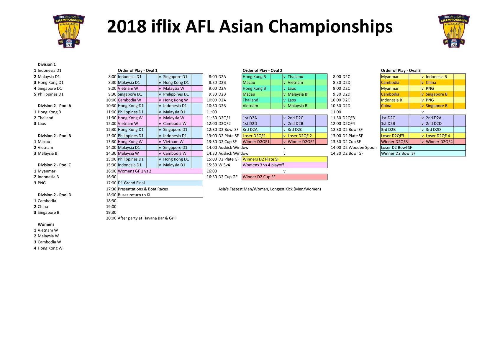champs2018
